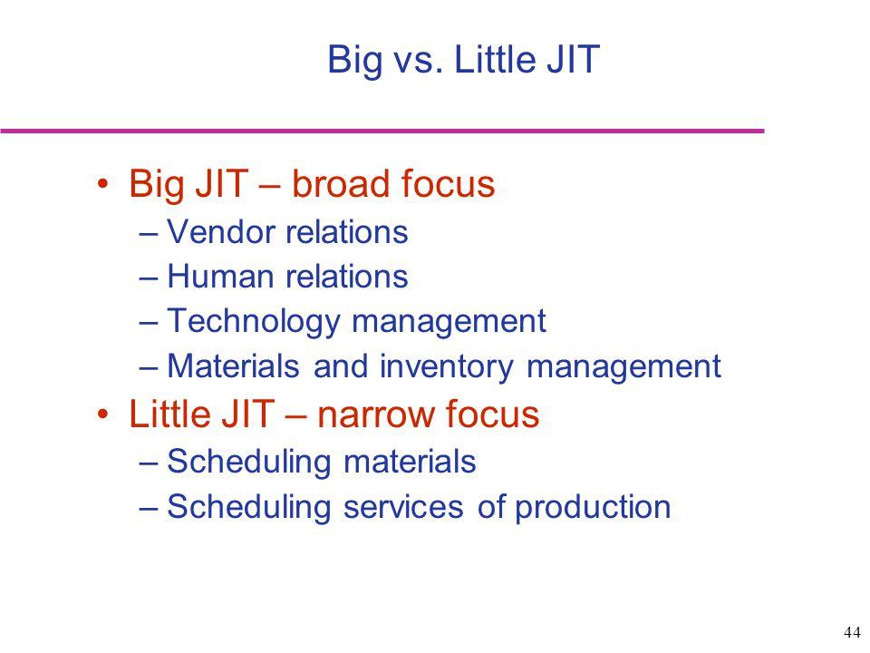Little JIT – narrow focus