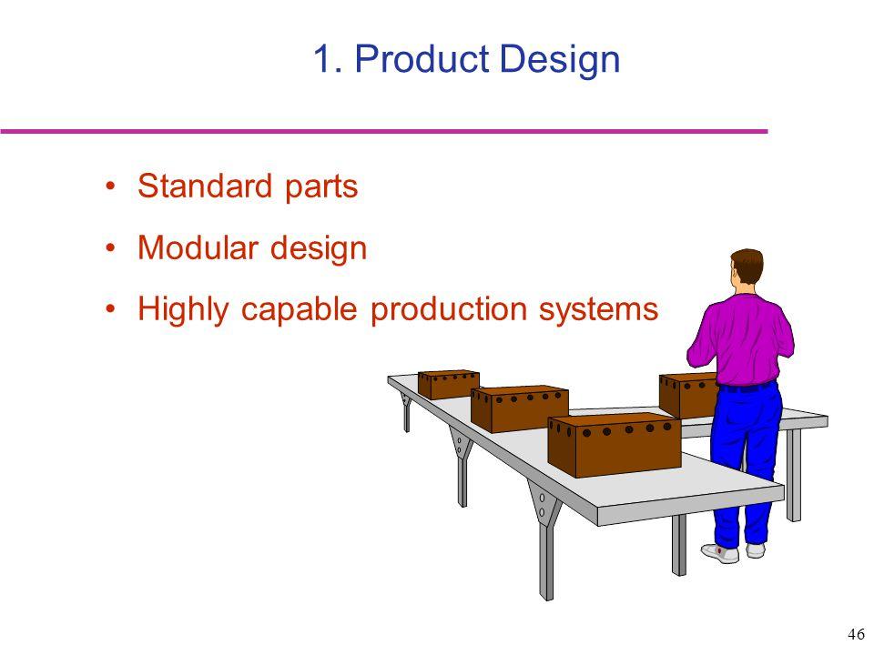 1. Product Design Standard parts Modular design