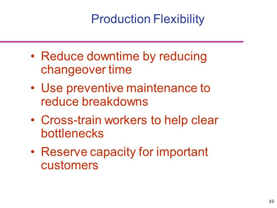 Production Flexibility