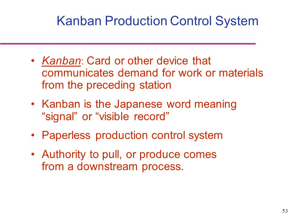 Kanban Production Control System