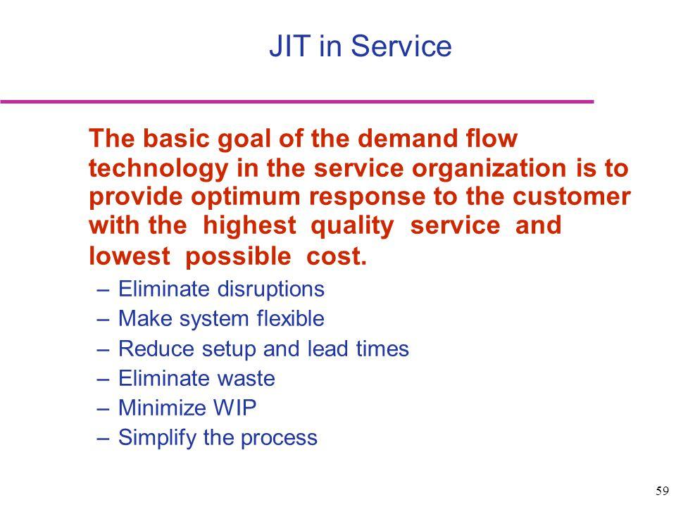 JIT in Service