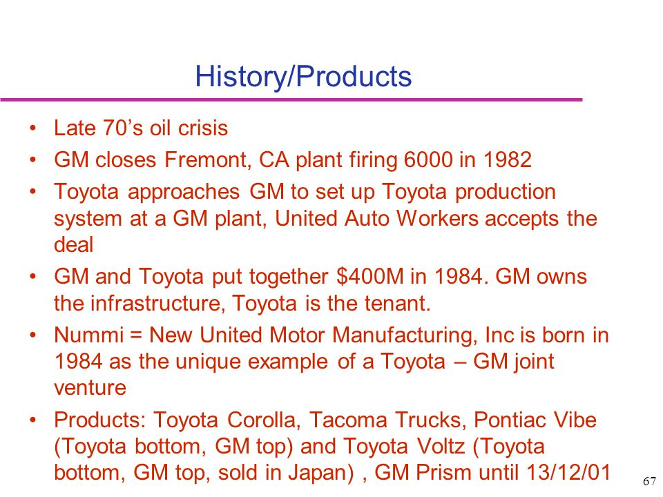 History/Products Late 70's oil crisis