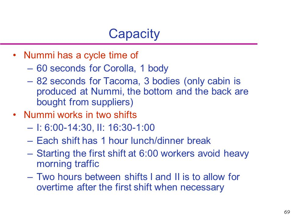 Capacity Nummi has a cycle time of 60 seconds for Corolla, 1 body