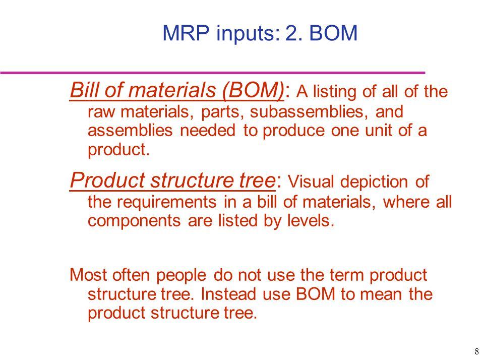 MRP inputs: 2. BOM