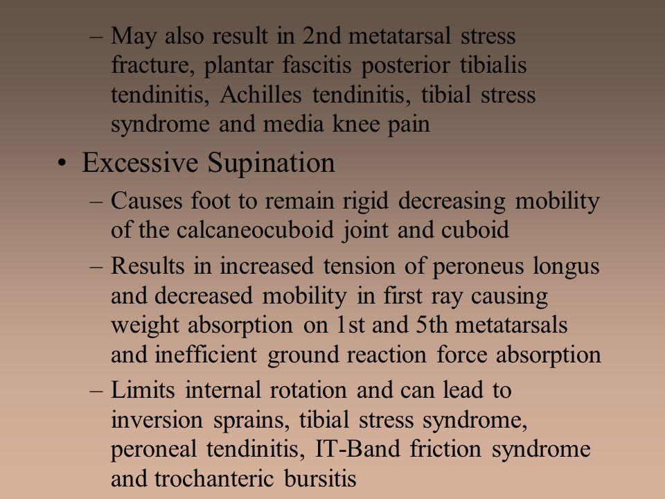 May also result in 2nd metatarsal stress fracture, plantar fascitis posterior tibialis tendinitis, Achilles tendinitis, tibial stress syndrome and media knee pain