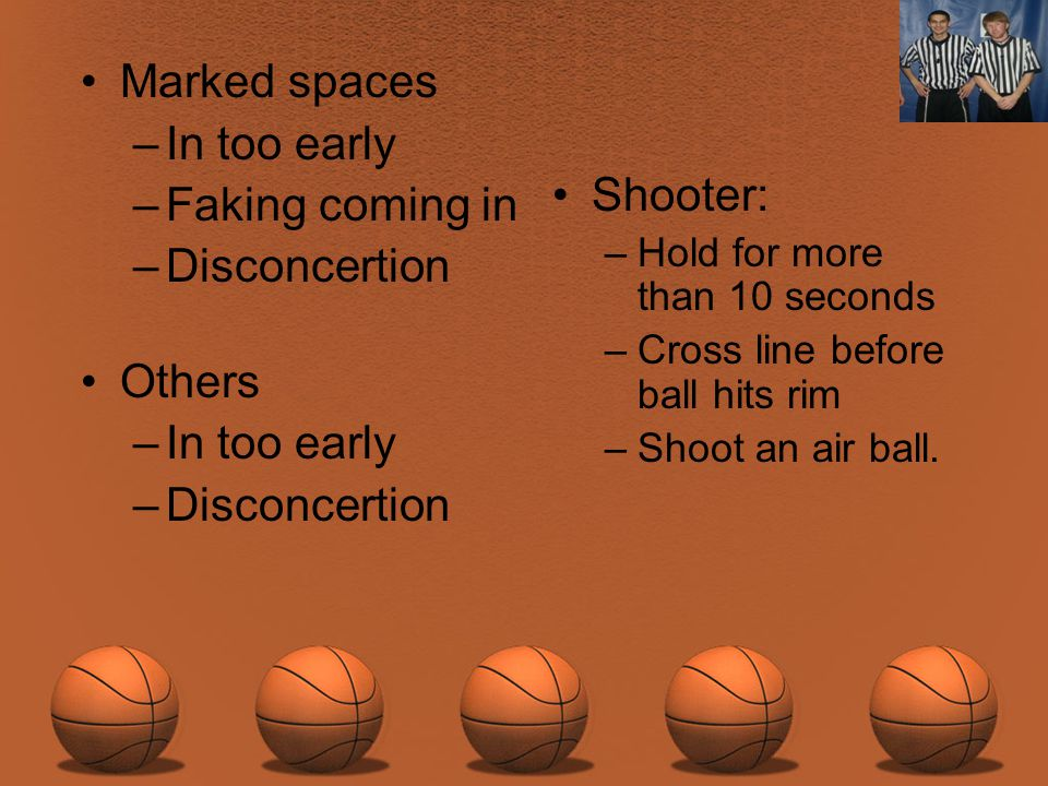 Marked spaces In too early Faking coming in Disconcertion Shooter: