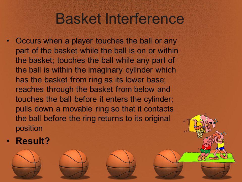 Basket Interference Result