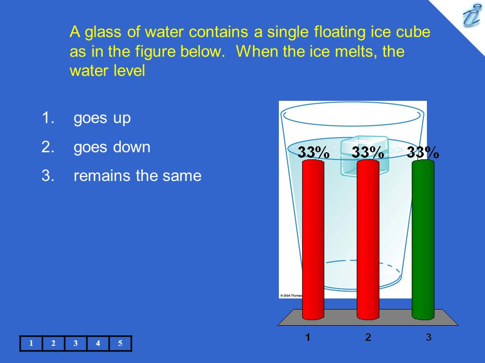 A glass of water contains a single floating ice cube as in the figure below. When the ice melts, the water level