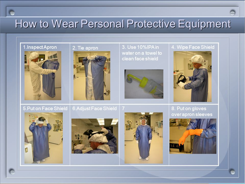 How to Wear Personal Protective Equipment