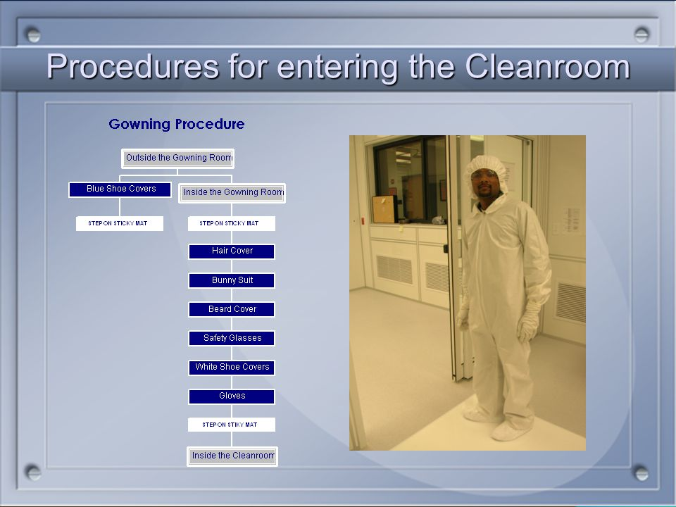 Procedures for entering the Cleanroom