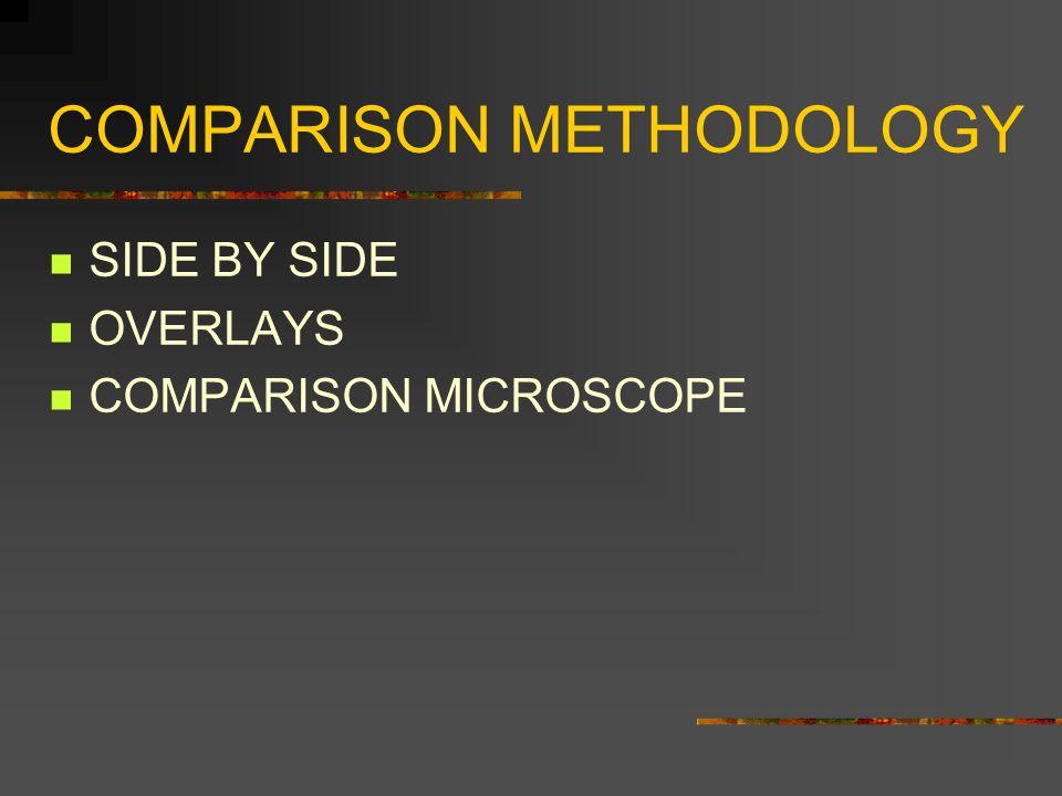 COMPARISON METHODOLOGY