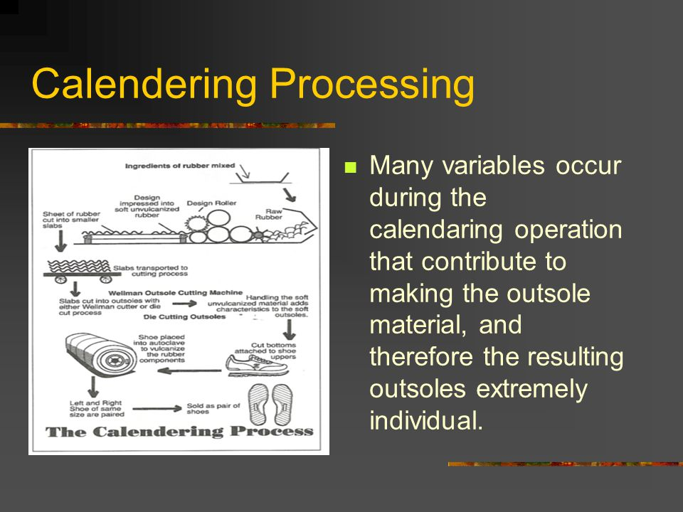 Calendering Processing