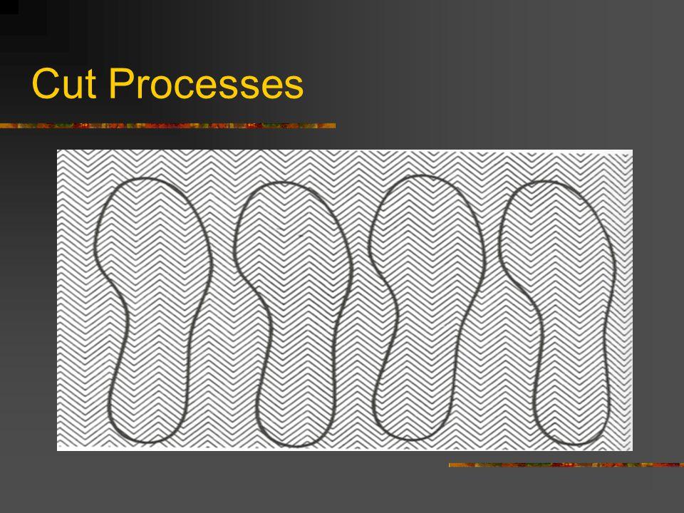 Cut Processes