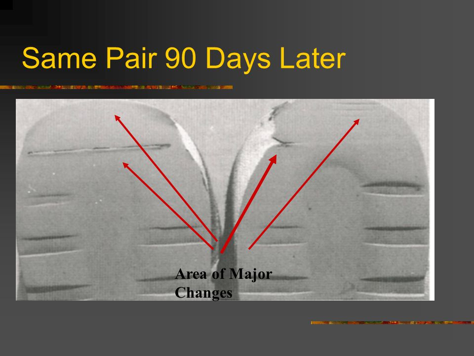 Same Pair 90 Days Later Area of Major Changes