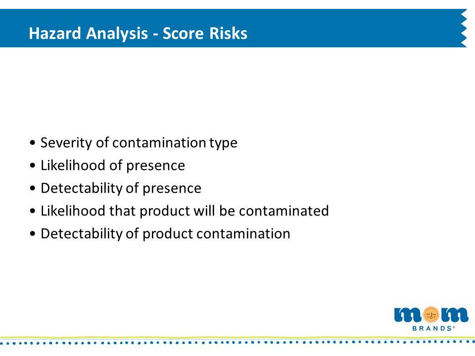 Hazard Analysis - Score Risks