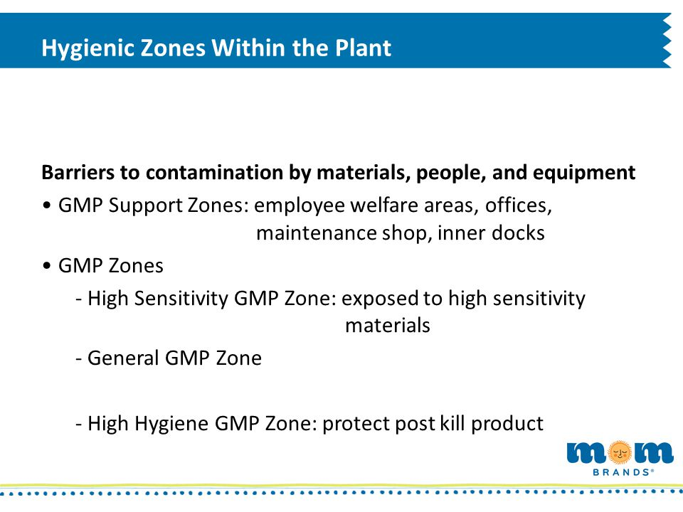 Hygienic Zones Within the Plant