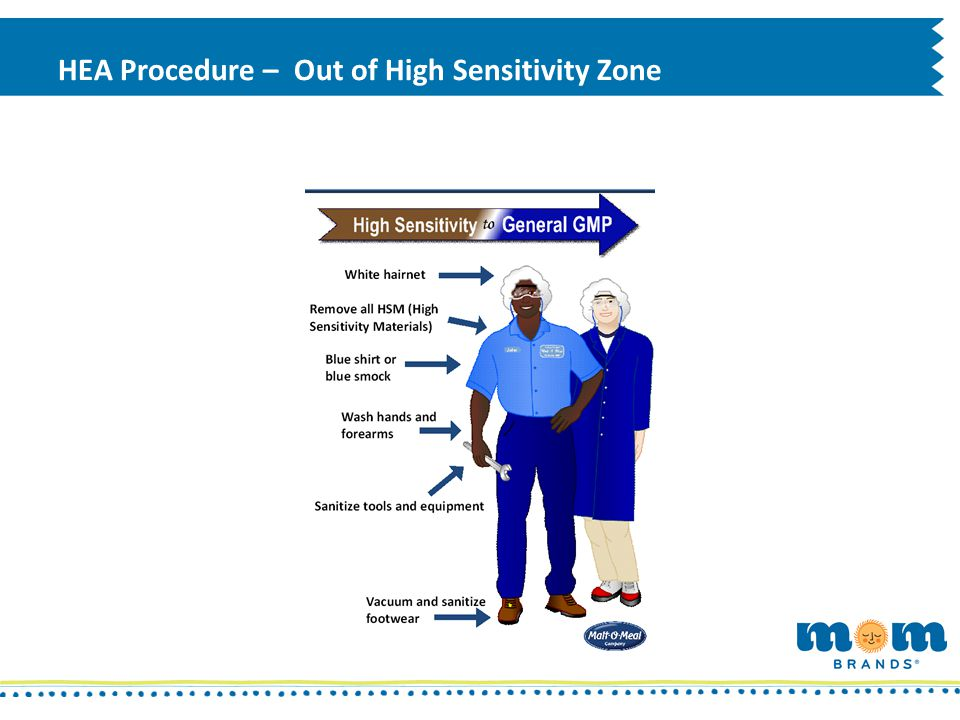 HEA Procedure – Out of High Sensitivity Zone