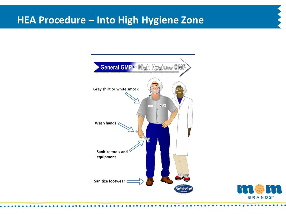 HEA Procedure – Into High Hygiene Zone