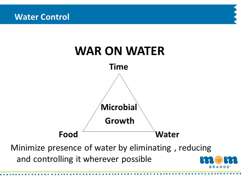Water Control Time Microbial Growth Food Water