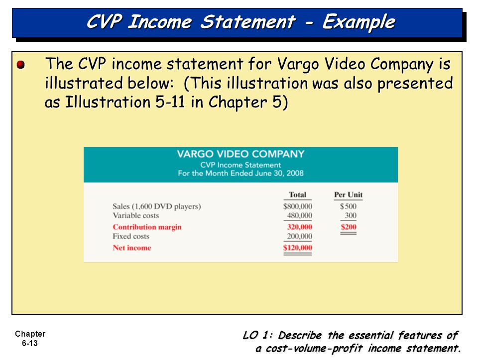 CVP Income Statement - Example