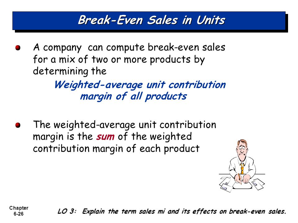 Break-Even Sales in Units