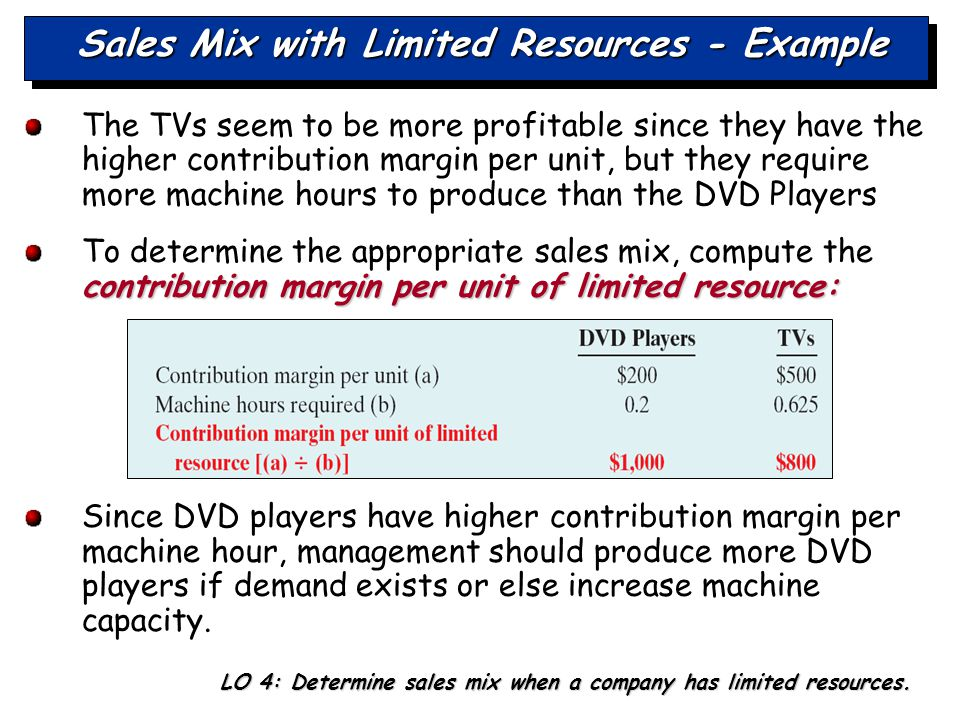 Sales Mix with Limited Resources - Example