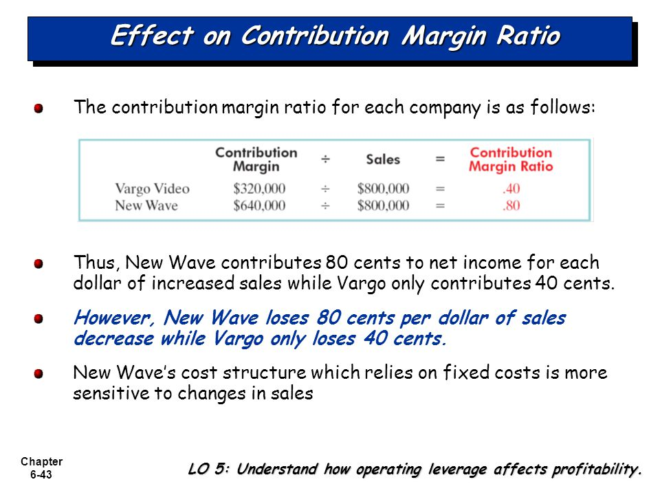 Effect on Contribution Margin Ratio
