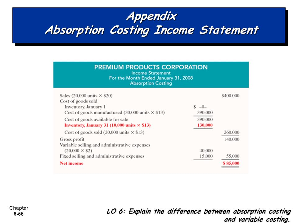 Appendix Absorption Costing Income Statement