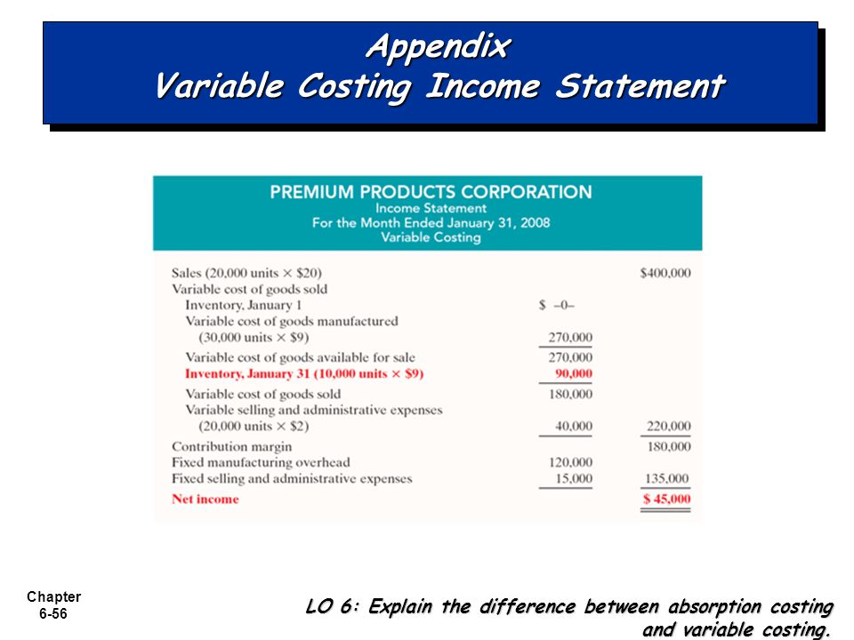 Appendix Variable Costing Income Statement