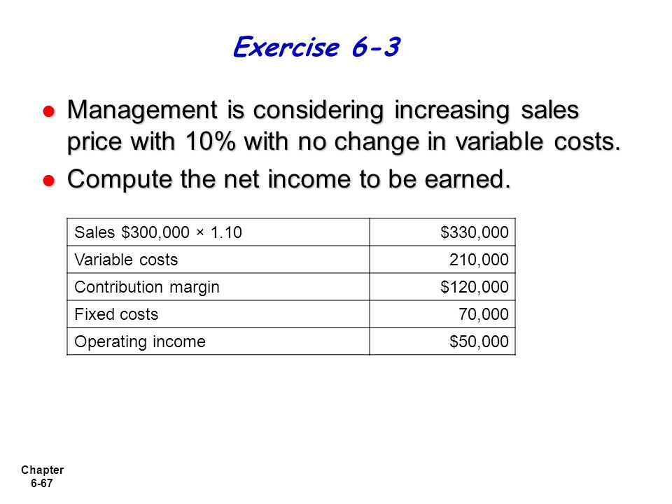 Compute the net income to be earned.