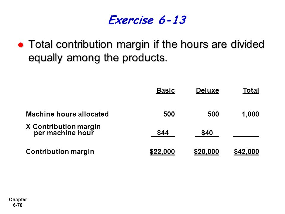 Exercise 6-13 Total contribution margin if the hours are divided equally among the products. Basic.