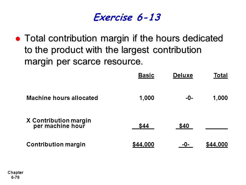 Exercise 6-13 Total contribution margin if the hours dedicated to the product with the largest contribution margin per scarce resource.
