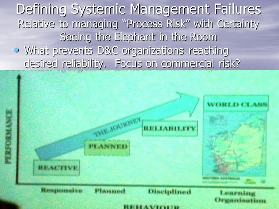 Defining Systemic Management Failures Relative to managing Process Risk with Certainty Seeing the Elephant in the Room