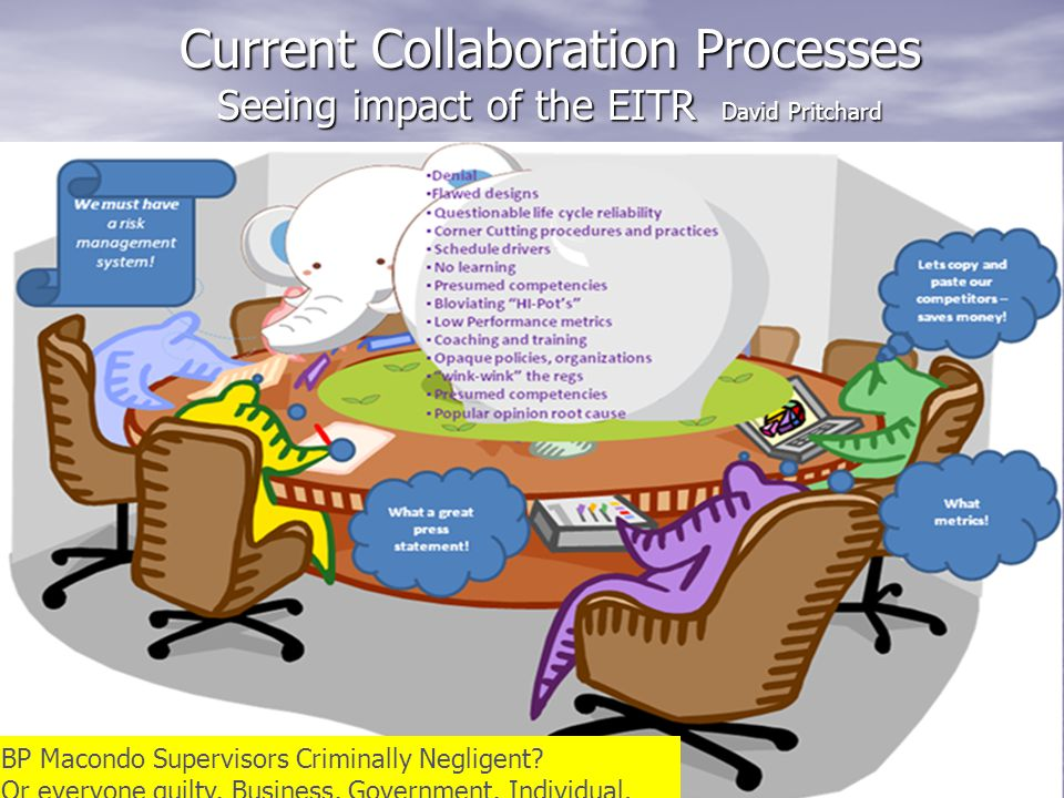 Current Collaboration Processes Seeing impact of the EITR David Pritchard