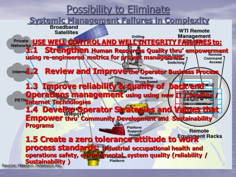 Possibility to Eliminate Systemic Management Failures in Complexity