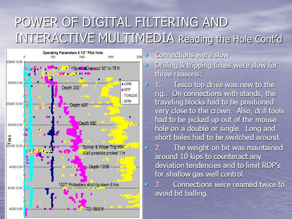 POWER OF DIGITAL FILTERING AND INTERACTIVE MULTIMEDIA Reading the Hole Cont'd