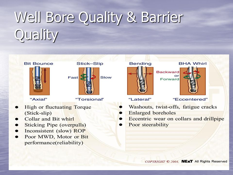 Well Bore Quality & Barrier Quality