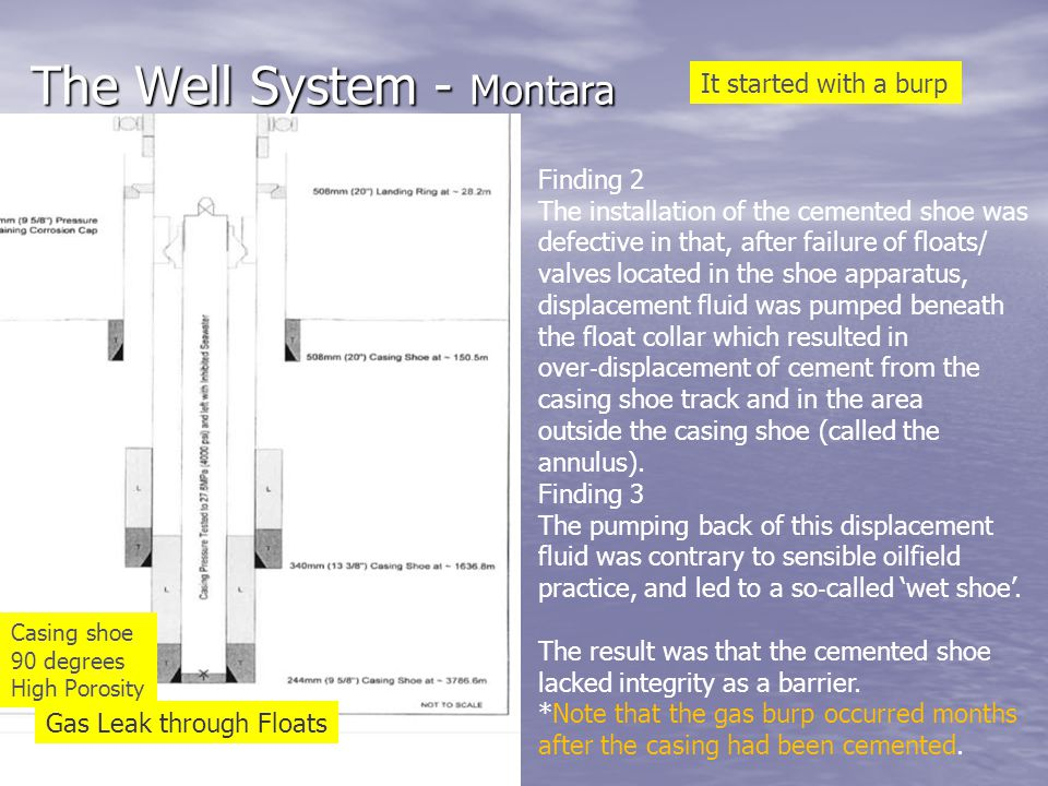 The Well System - Montara