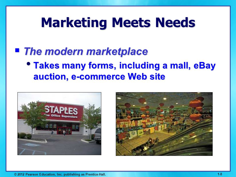 Marketing Meets Needs The modern marketplace