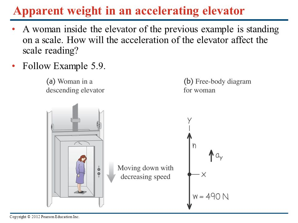 Apparent weight in an accelerating elevator
