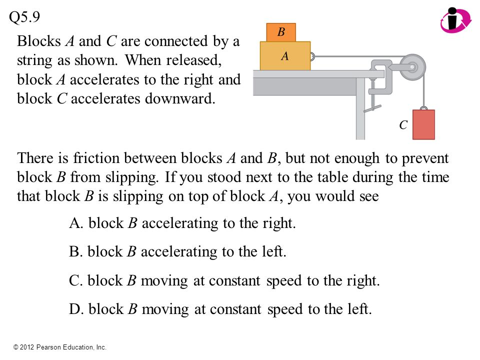A. block B accelerating to the right.