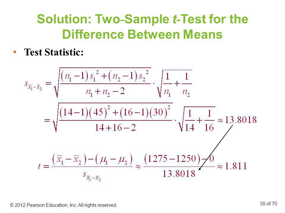Solution: Two-Sample t-Test for the Difference Between Means