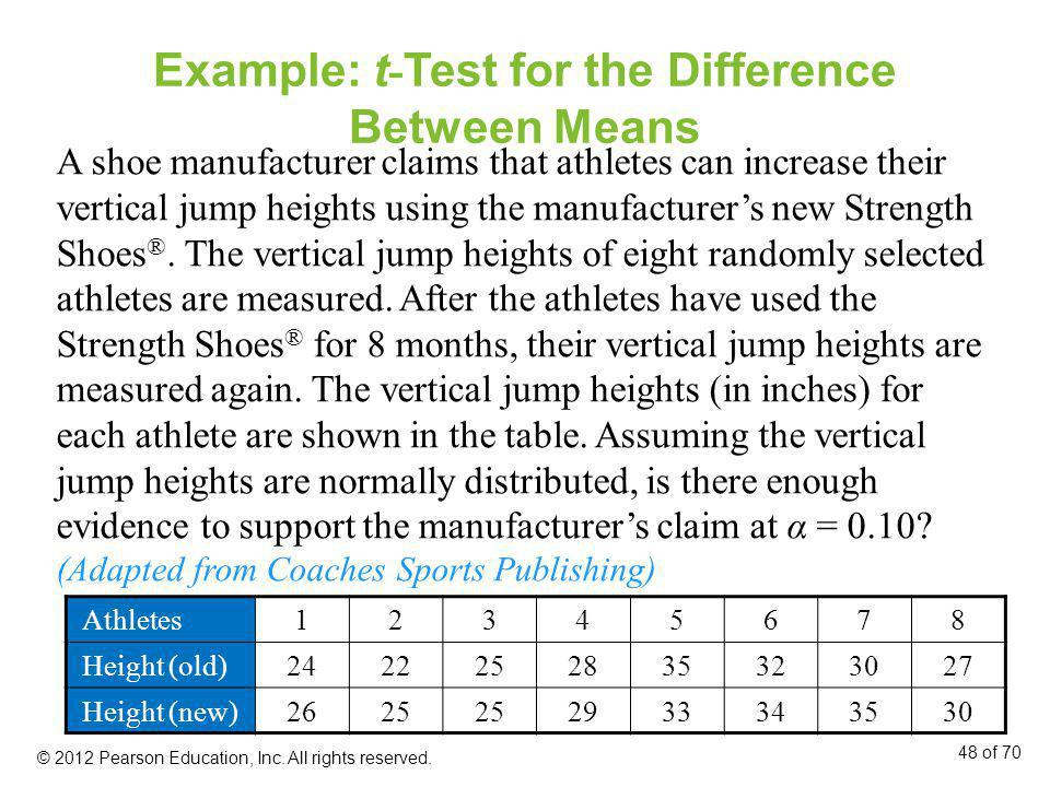 Example: t-Test for the Difference Between Means