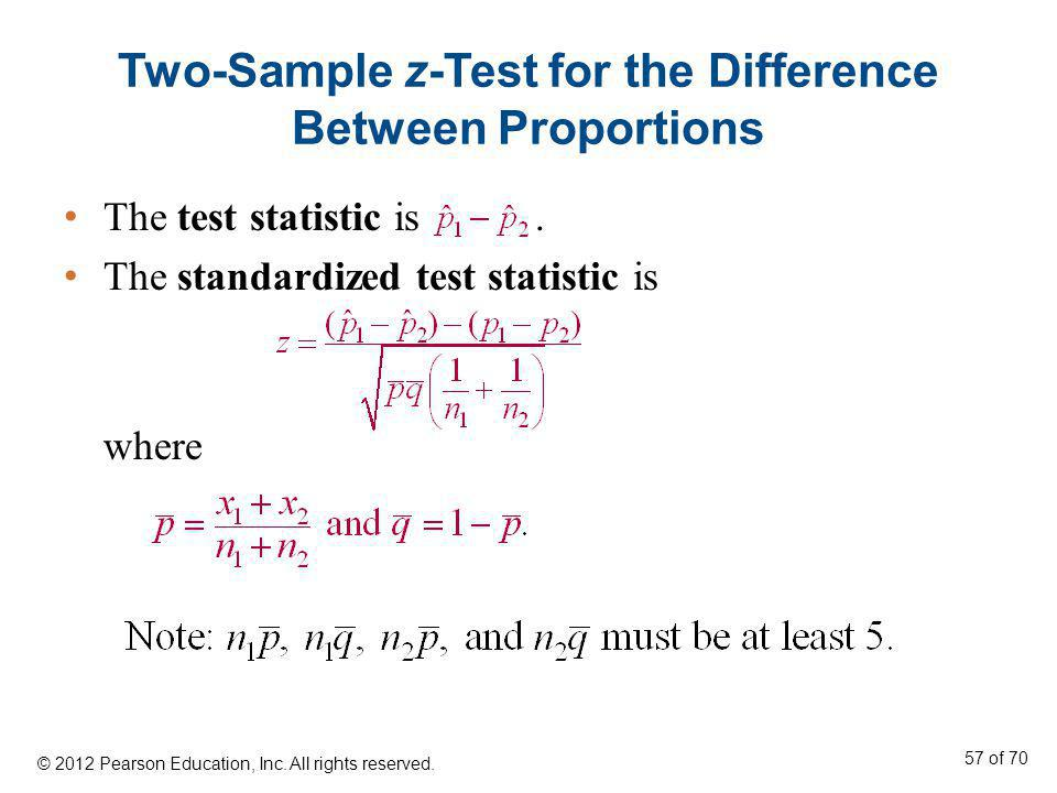 Two-Sample z-Test for the Difference Between Proportions
