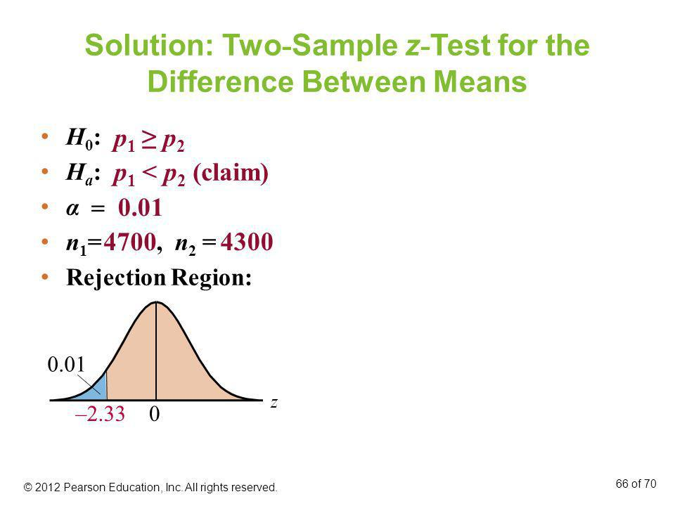 Solution: Two-Sample z-Test for the Difference Between Means