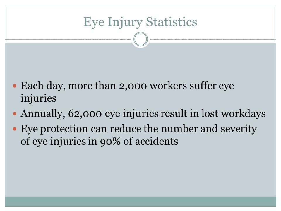 Eye Injury Statistics Each day, more than 2,000 workers suffer eye injuries. Annually, 62,000 eye injuries result in lost workdays.