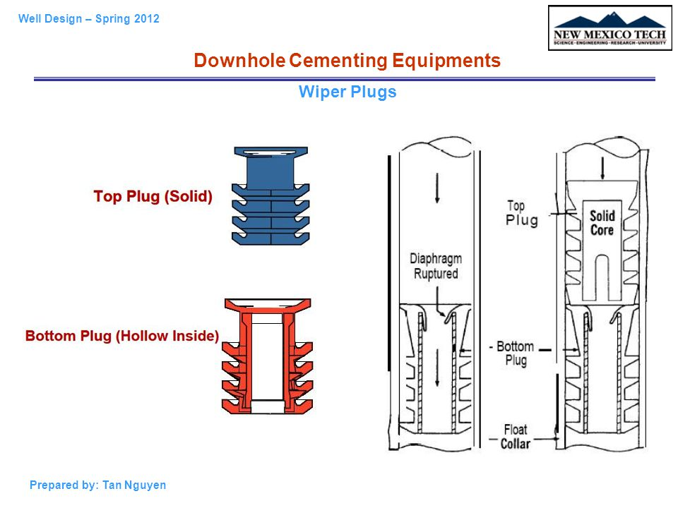 Downhole Cementing Equipments