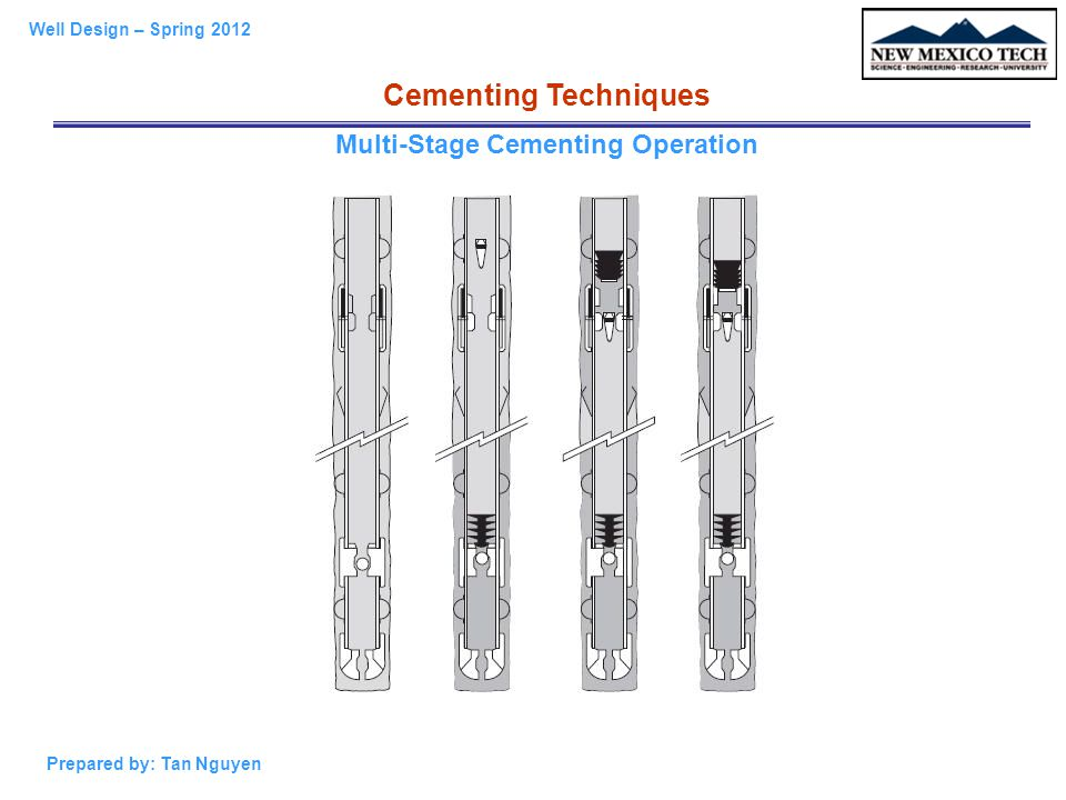 Multi-Stage Cementing Operation