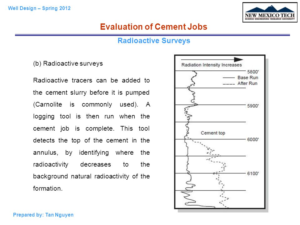 Evaluation of Cement Jobs