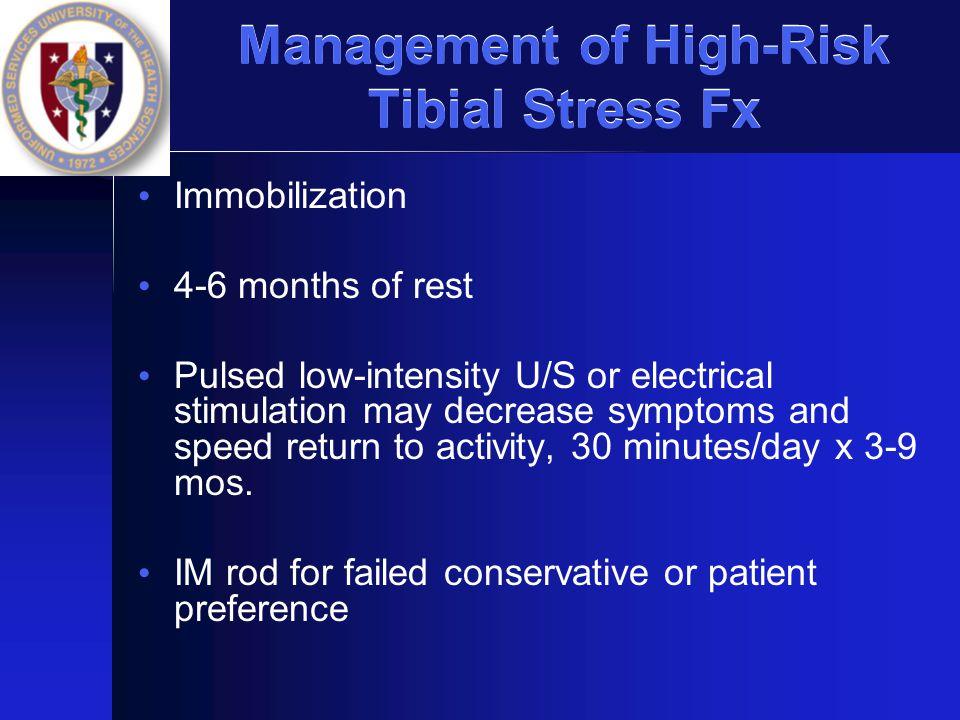 Management of High-Risk Tibial Stress Fx